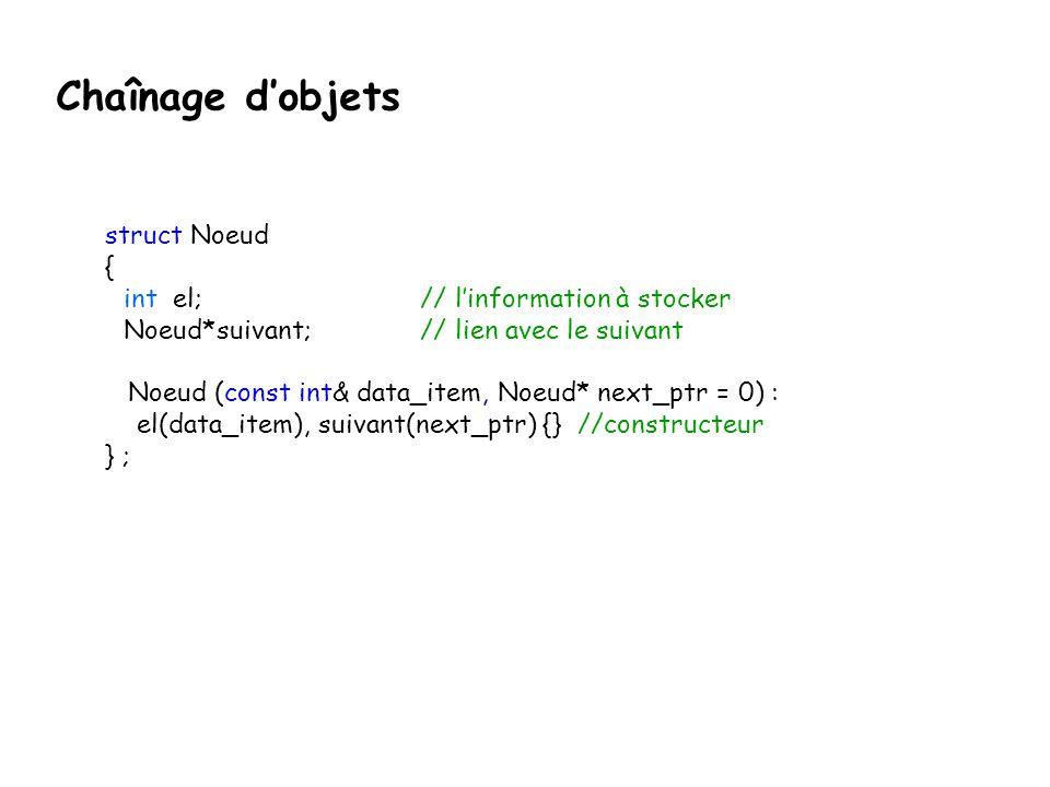 struct Noeud { int el; // l'information à stocker Noeud*suivant; // lien avec le suivant Noeud (const int& data_item, Noeud* next_ptr = 0) : el(data_i