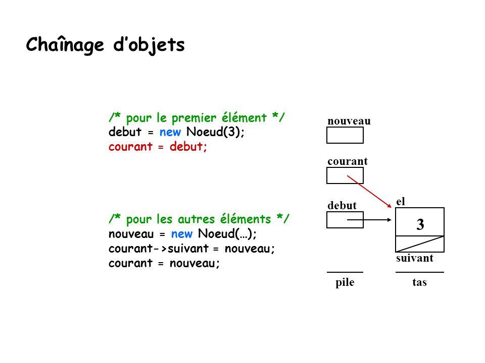 debut taspile nouveau courant el suivant 33 Chaînage d'objets /* pour le premier élément */ debut = new Noeud(3); courant = debut; /* pour les autres