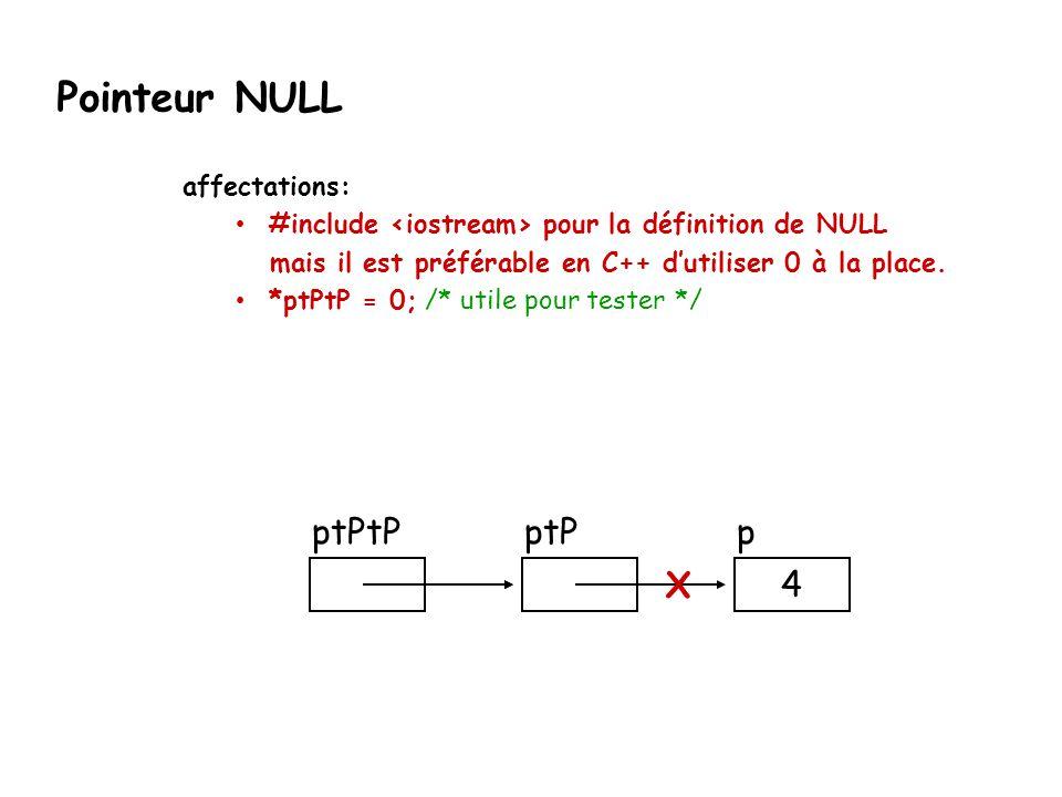 Pointeur NULL affectations: #include pour la définition de NULL mais il est préférable en C++ d'utiliser 0 à la place. *ptPtP = 0; /* utile pour teste