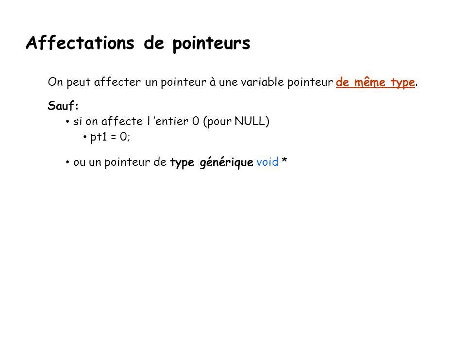 Affectations de pointeurs On peut affecter un pointeur à une variable pointeur de même type. Sauf: si on affecte l 'entier 0 (pour NULL) pt1 = 0; ou u