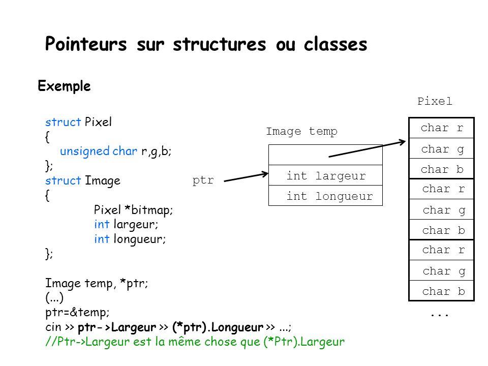 Pointeurs sur structures ou classes Exemple struct Pixel { unsigned char r,g,b; }; struct Image { Pixel *bitmap; int largeur; int longueur; }; Image t