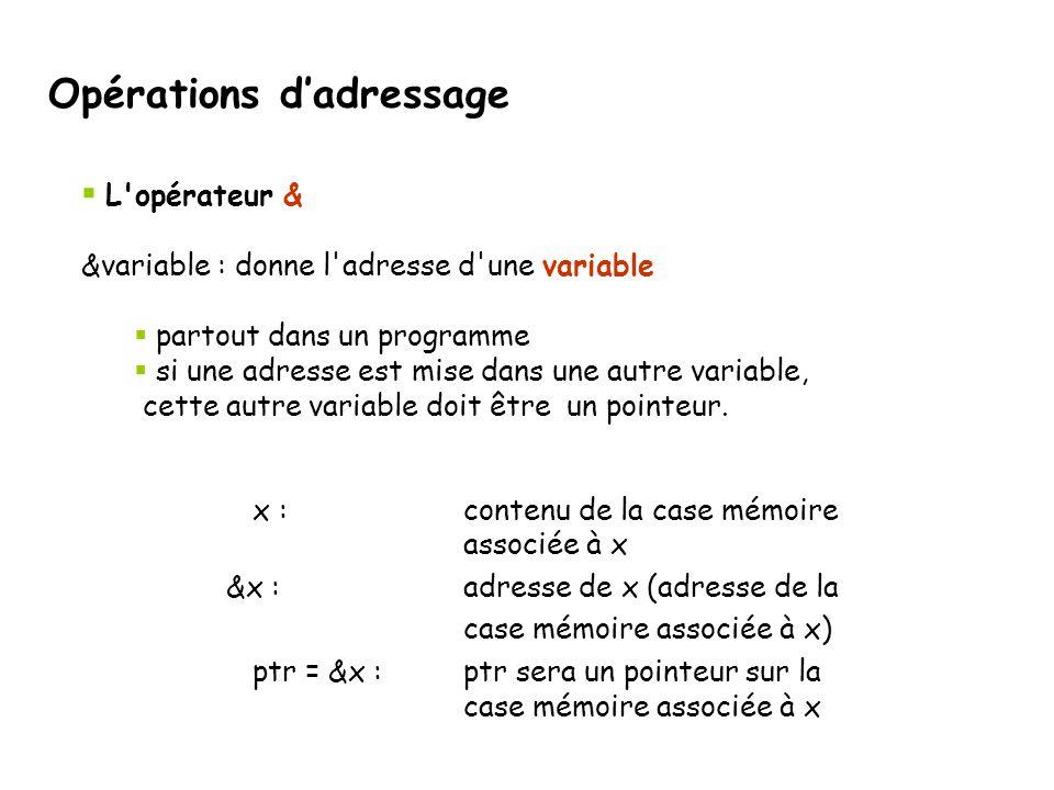 Opérations d'adressage  L'opérateur * désigne le contenu de la variable dont l'adresse est l'opérande.
