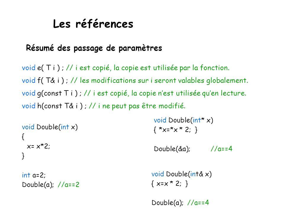 Les références Résumé des passage de paramètres void e( T i ) ; // i est copié, la copie est utilisée par la fonction. void f( T& i ) ; // les modific