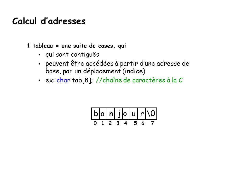 Calcul d'adresses 1 tableau = une suite de cases, qui qui sont contiguës peuvent être accédées à partir d'une adresse de base, par un déplacement (ind