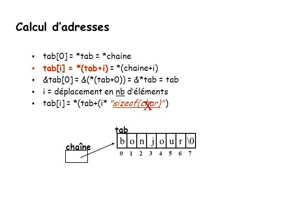 Calcul d'adresses tab[0] = *tab = *chaine tab[i] = *(tab+i) tab[i] = *(tab+i) = *(chaine+i) &tab[0] = &(*(tab+0)) = &*tab = tab i = déplacement en nb