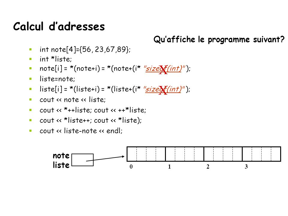 Calcul d'adresses  int note[4]={56, 23,67,89};  int *liste;  note[i] = *(note+i) = *(note+(i*