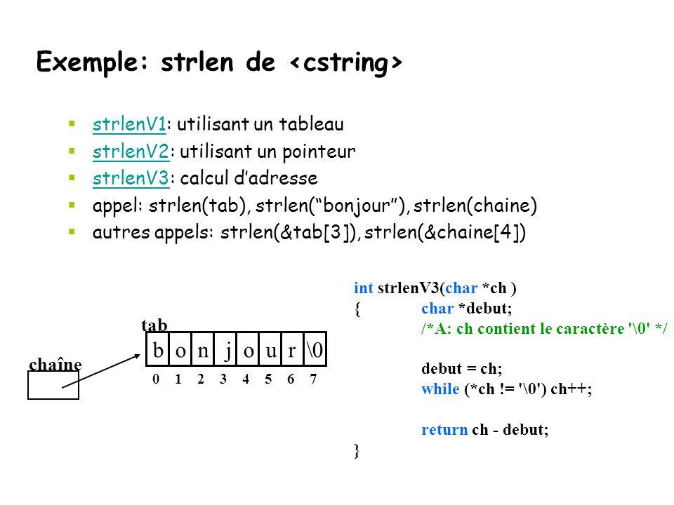 Exemple: strlen de  strlenV1: utilisant un tableau strlenV1  strlenV2: utilisant un pointeur strlenV2  strlenV3: calcul d'adresse strlenV3  appel: