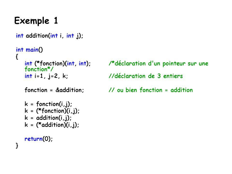 Exemple 1 int addition(int i, int j); int main() { int (*fonction)(int, int); /*déclaration d'un pointeur sur une fonction*/ int i=1, j=2, k; //déclar