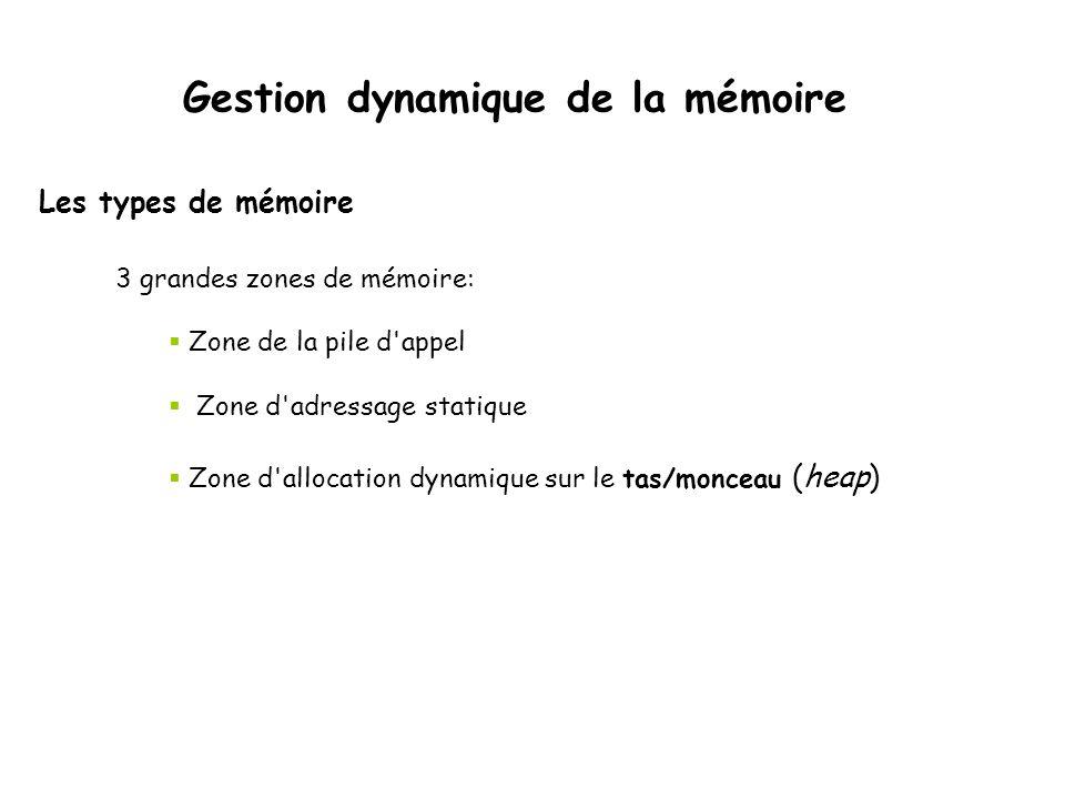 3 grandes zones de mémoire:  Zone de la pile d'appel  Zone d'adressage statique  Zone d'allocation dynamique sur le tas/monceau (heap) Les types de