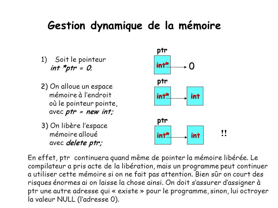 1)Soit le pointeur int *ptr = 0; int* ptr 0 int* ptr 2) 2) On alloue un espace mémoire à l'endroit où le pointeur pointe, avec ptr = new int; int Gest