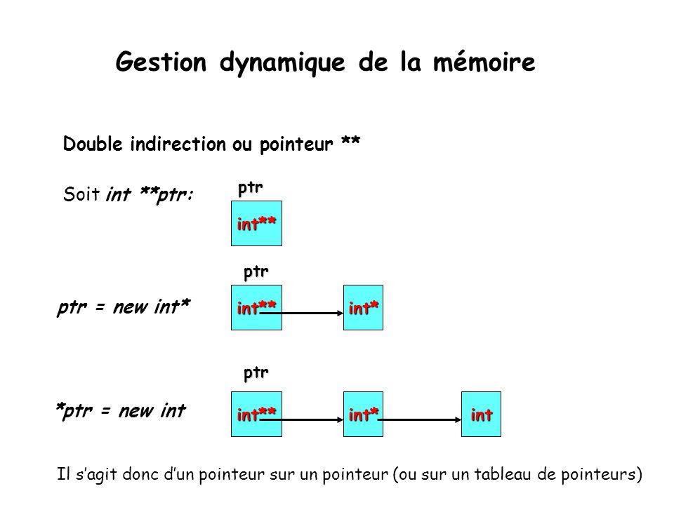 Double indirection ou pointeur ** Soit int **ptr: int** ptr int**int* int**int* ptr = new int* ptr *ptr = new int int ptr Il s'agit donc d'un pointeur