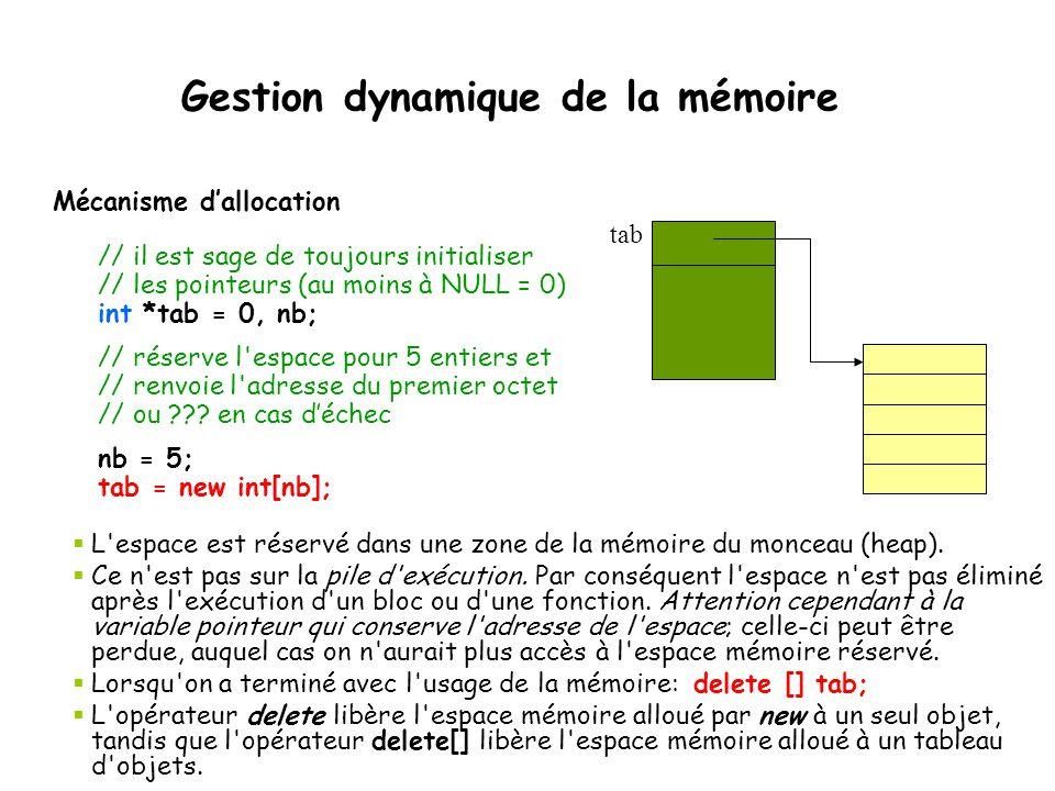 Mécanisme d'allocation Gestion dynamique de la mémoire  L'espace est réservé dans une zone de la mémoire du monceau (heap).  Ce n'est pas sur la pil