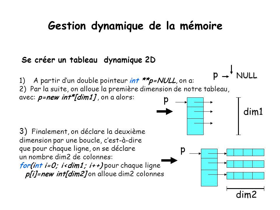 Se créer un tableau dynamique 2D 1)A partir d'un double pointeur int **p=NULL, on a: 2) Par la suite, on alloue la première dimension de notre tableau