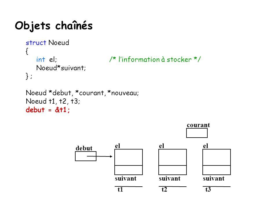 Objets chaînés struct Noeud { int el; /* l'information à stocker */ Noeud*suivant; } ; Noeud *debut, *courant, *nouveau; Noeud t1, t2, t3; debut = &t1
