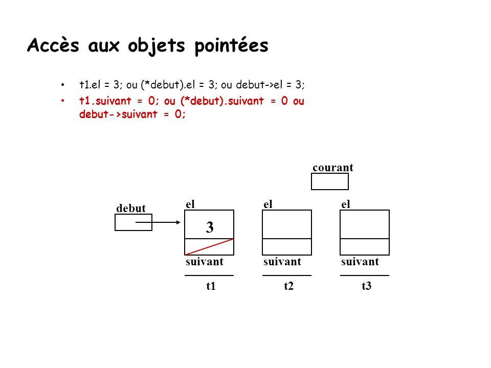 t1.el = 3; ou (*debut).el = 3; ou debut->el = 3; t1.suivant = 0; ou (*debut).suivant = 0 ou debut->suivant = 0; debut el suivant t1 3 el suivant t2 el