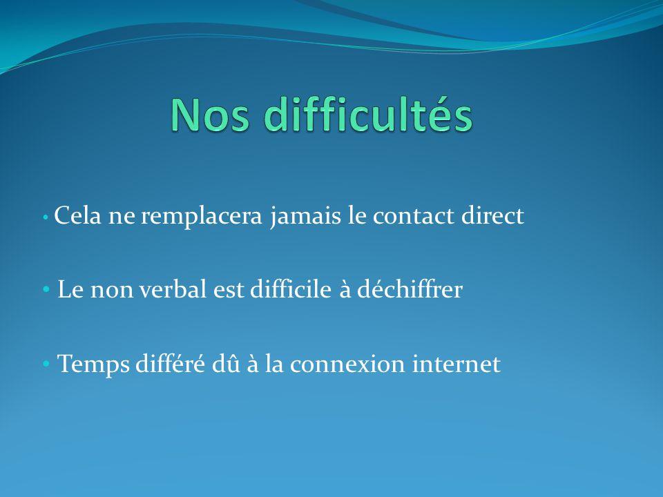 Cela ne remplacera jamais le contact direct Le non verbal est difficile à déchiffrer Temps différé dû à la connexion internet