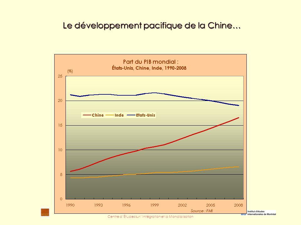 Centre d'Études sur l'Intégration et la Mondialisation Le développement pacifique de la Chine…