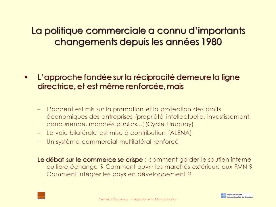 Centre d'Études sur l'Intégration et la Mondialisation La politique commerciale a connu d'importants changements depuis les années 1980 L'approche fondée sur la réciprocité demeure la ligne directrice, et est même renforcée, maisL'approche fondée sur la réciprocité demeure la ligne directrice, et est même renforcée, mais –L'accent est mis sur la promotion et la protection des droits économiques des entreprises (propriété intellectuelle, investissement, concurrence, marchés publics…)(Cycle Uruguay) –La voie bilatérale est mise à contribution (ALENA) –Un système commercial multilatéral renforcé Le débat sur le commerce se crispe Le débat sur le commerce se crispe : comment garder le soutien interne au libre-échange .