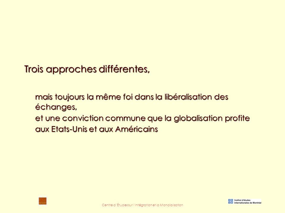 Centre d'Études sur l'Intégration et la Mondialisation Trois approches différentes, mais toujours la même foi dans la libéralisation des échanges, et une conviction commune que la globalisation profite aux Etats-Unis et aux Américains