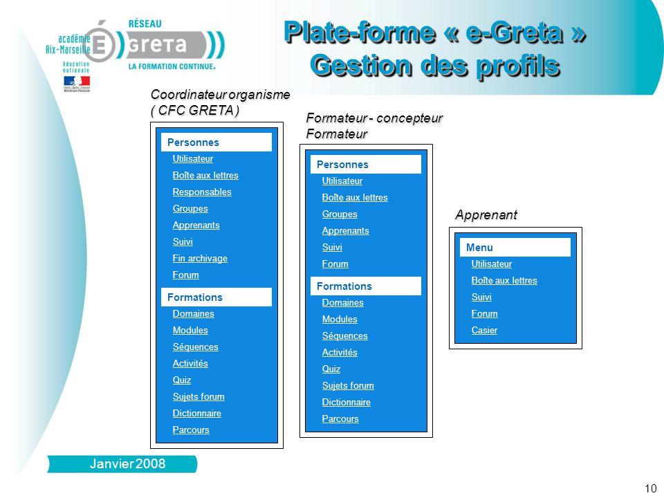 10 Plate-forme « e-Greta » Gestion des profils Plate-forme « e-Greta » Gestion des profils Personnes Utilisateur Boîte aux lettres Responsables Groupe