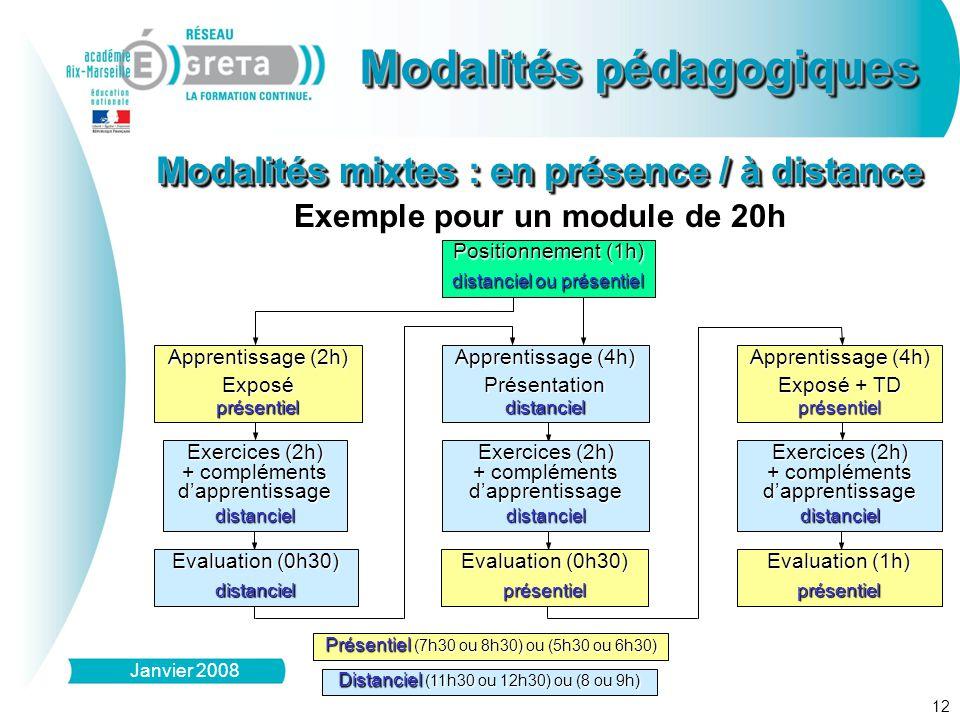 Apprentissage (2h) Exposéprésentiel Positionnement (1h) distanciel ou présentiel Exercices (2h) + compléments d'apprentissage distanciel Evaluation (0h30) distanciel Apprentissage (4h) Présentationdistanciel Exercices (2h) + compléments d'apprentissage distanciel Evaluation (0h30) présentiel Apprentissage (4h) Exposé + TD présentiel Exercices (2h) + compléments d'apprentissage distanciel Evaluation (1h) présentiel Présentiel (7h30 ou 8h30) ou (5h30 ou 6h30) Distanciel (11h30 ou 12h30) ou (8 ou 9h) Modalités mixtes : en présence / à distance Exemple pour un module de 20h 12 Modalités pédagogiques Janvier 2008