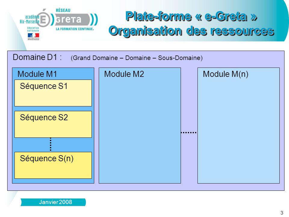 du point de vue de l'apprenant Domaine D1 Module M1 Séquence S1 Séquence S2 Séquence S(n) Module M(n)Module M2 Séquence S1 Phase Accueil Phase Pratique Phase Synthèse Activité AA1 Activité AA2 Activité AP1 Activité AP2 Activité AP(n) Activité AS1 Activité AP1 Ressource apprenant - - URL - - Fichier - - Quiz - - CD ROM - - Exécutable - - Forum - - Remis par formateur - - Commentaire libre Plate-forme « e-Greta » Organisation des ressources Plate-forme « e-Greta » Organisation des ressources 4 Janvier 2008