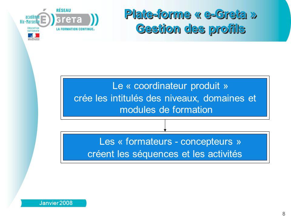 8 Plate-forme « e-Greta » Gestion des profils Plate-forme « e-Greta » Gestion des profils Janvier 2008 Le « coordinateur produit » crée les intitulés