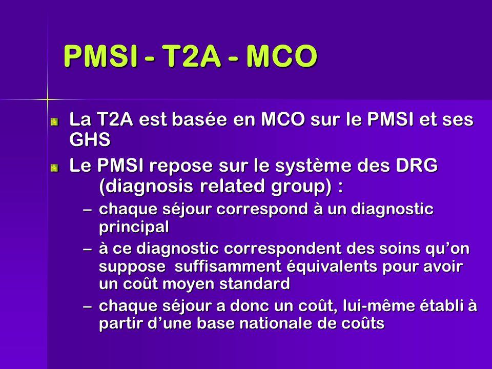 PMSI - T2A - MCO La T2A est basée en MCO sur le PMSI et ses GHS Le PMSI repose sur le système des DRG (diagnosis related group) : –chaque séjour correspond à un diagnostic principal –à ce diagnostic correspondent des soins qu'on suppose suffisamment équivalents pour avoir un coût moyen standard –chaque séjour a donc un coût, lui-même établi à partir d'une base nationale de coûts