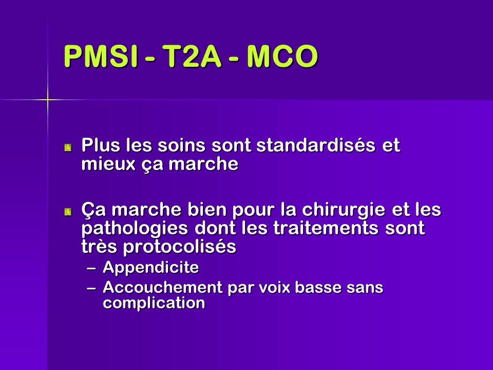 Plus les soins sont standardisés et mieux ça marche Ça marche bien pour la chirurgie et les pathologies dont les traitements sont très protocolisés –Appendicite –Accouchement par voix basse sans complication PMSI - T2A - MCO