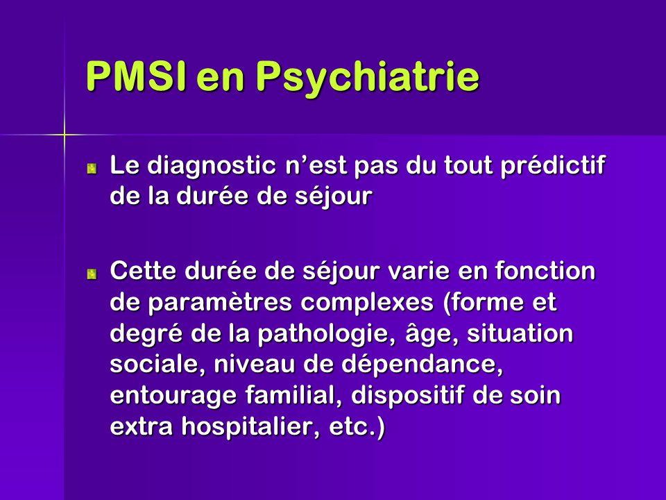 PMSI en Psychiatrie Le diagnostic n'est pas du tout prédictif de la durée de séjour Cette durée de séjour varie en fonction de paramètres complexes (forme et degré de la pathologie, âge, situation sociale, niveau de dépendance, entourage familial, dispositif de soin extra hospitalier, etc.)