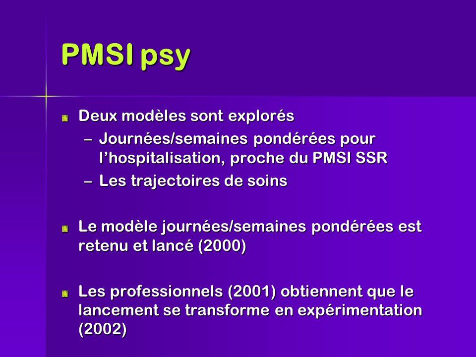 PMSI psy Deux modèles sont explorés –Journées/semaines pondérées pour l'hospitalisation, proche du PMSI SSR –Les trajectoires de soins Le modèle journées/semaines pondérées est retenu et lancé (2000) Les professionnels (2001) obtiennent que le lancement se transforme en expérimentation (2002)