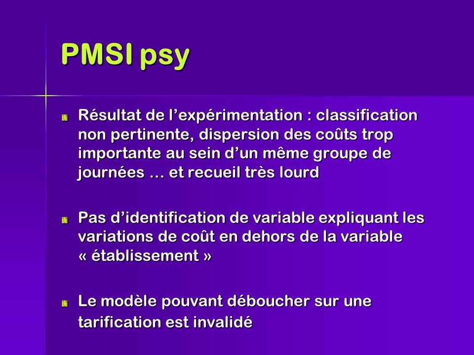 PMSI psy Résultat de l'expérimentation : classification non pertinente, dispersion des coûts trop importante au sein d'un même groupe de journées … et recueil très lourd Pas d'identification de variable expliquant les variations de coût en dehors de la variable « établissement » Le modèle pouvant déboucher sur une tarification est invalidé