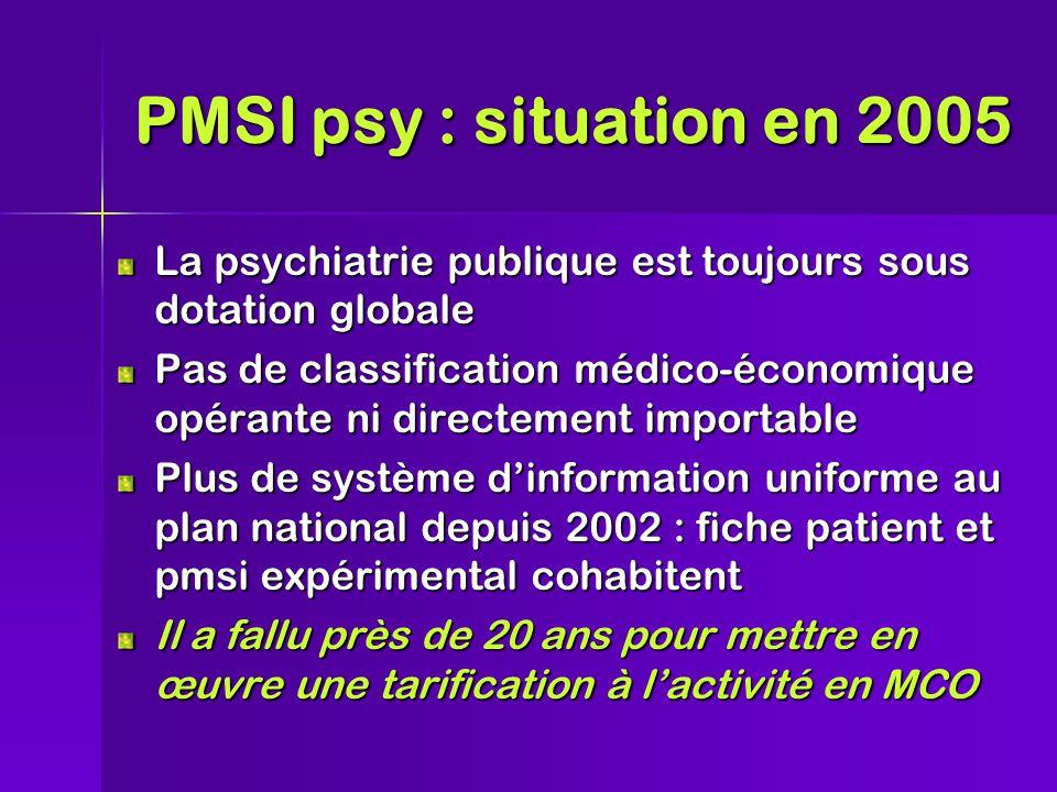 PMSI psy : situation en 2005 La psychiatrie publique est toujours sous dotation globale Pas de classification médico-économique opérante ni directement importable Plus de système d'information uniforme au plan national depuis 2002 : fiche patient et pmsi expérimental cohabitent Il a fallu près de 20 ans pour mettre en œuvre une tarification à l'activité en MCO