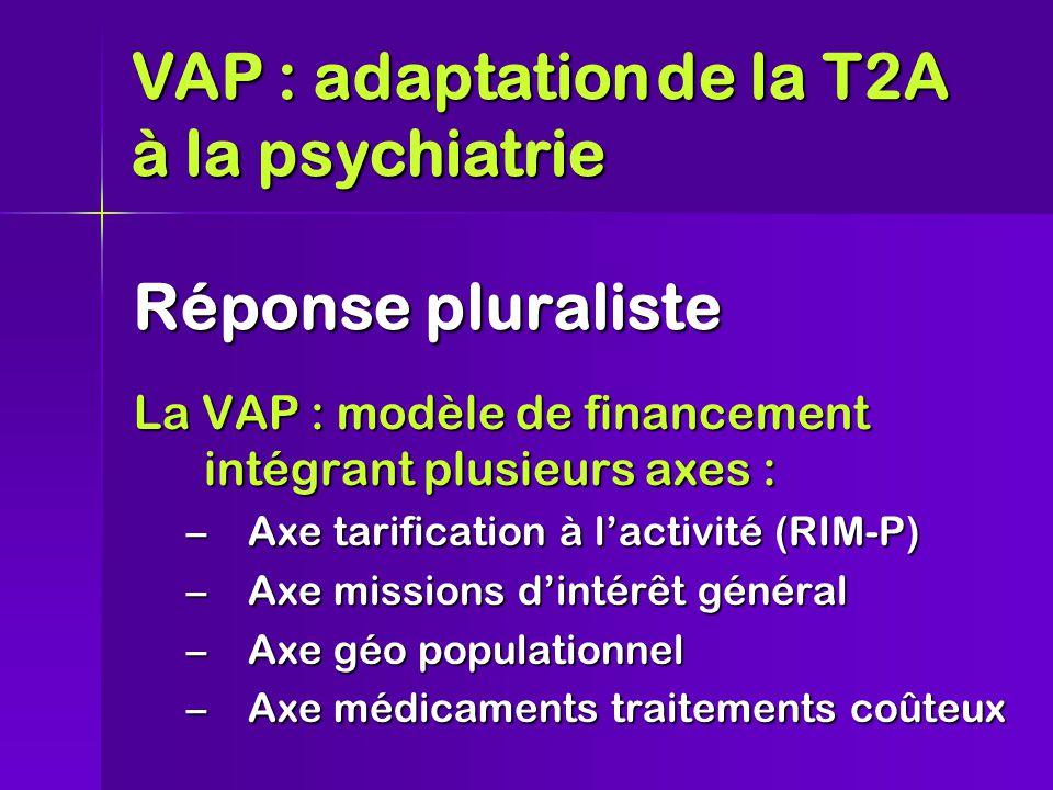 Réponse pluraliste La VAP : modèle de financement intégrant plusieurs axes : –Axe tarification à l'activité (RIM-P) –Axe missions d'intérêt général –Axe géo populationnel –Axe médicaments traitements coûteux VAP : adaptationde la T2A à la psychiatrie VAP : adaptation de la T2A à la psychiatrie