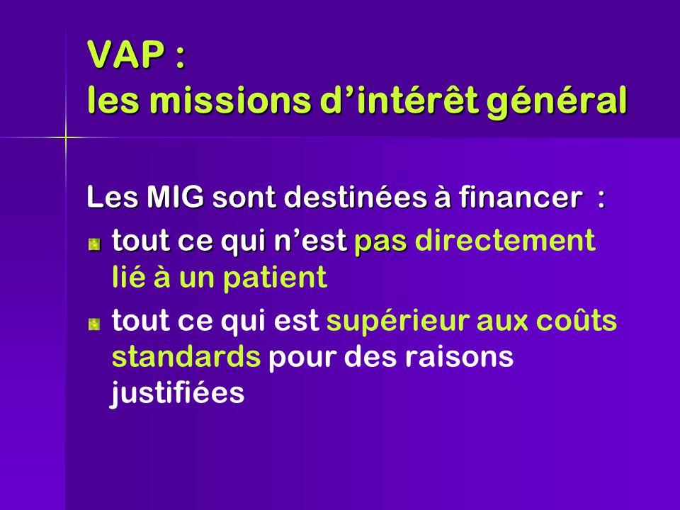 VAP : les missions d'intérêt général Les MIG sont destinées à financer : tout ce qui n'est pas tout ce qui n'est pas directement lié à un patient tout ce qui est supérieur aux coûts standards pour des raisons justifiées