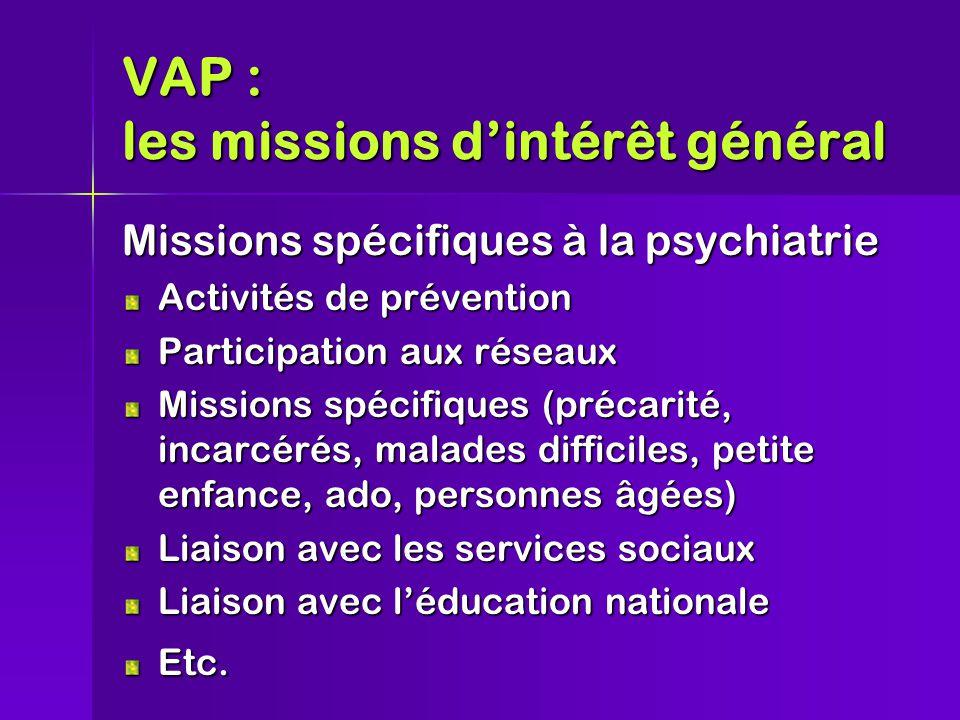 VAP : les missions d'intérêt général Missions spécifiques à la psychiatrie Activités de prévention Participation aux réseaux Missions spécifiques (précarité, incarcérés, malades difficiles, petite enfance, ado, personnes âgées) Liaison avec les services sociaux Liaison avec l'éducation nationale Etc.