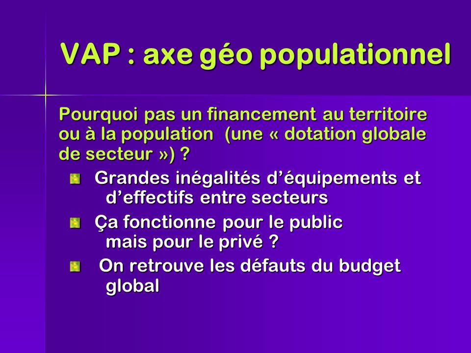 Pourquoi pas un financement au territoire ou à la population (une « dotation globale de secteur ») .