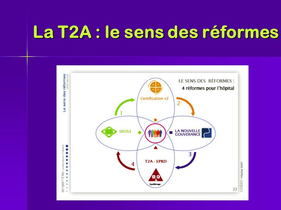 La T2A : le sens des réformes