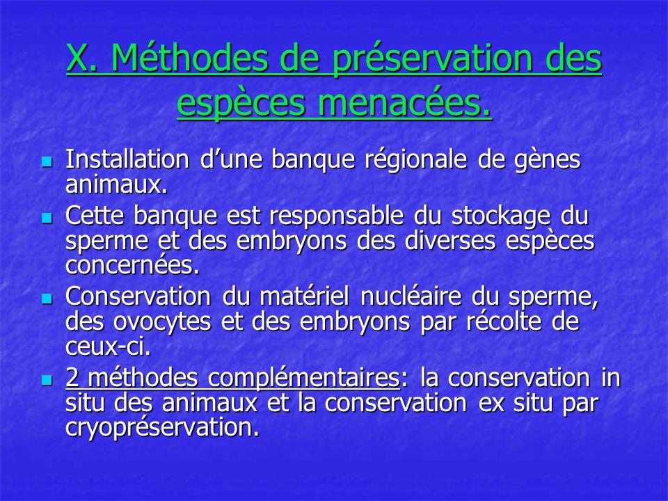 X.Méthodes de préservation des espèces menacées.