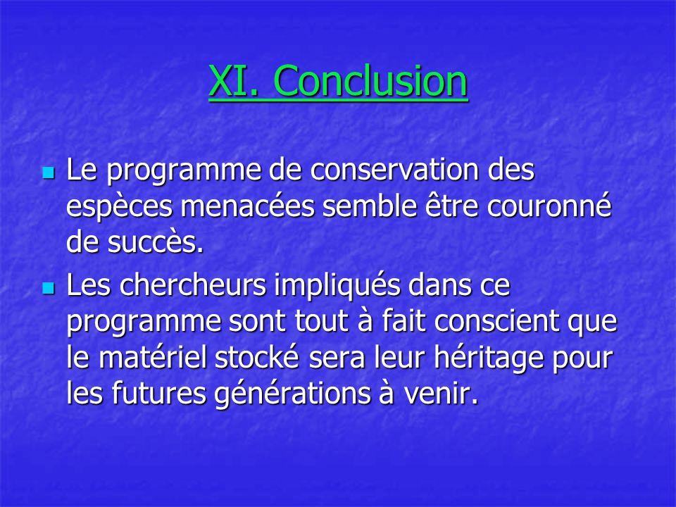 XI.Conclusion Le programme de conservation des espèces menacées semble être couronné de succès.