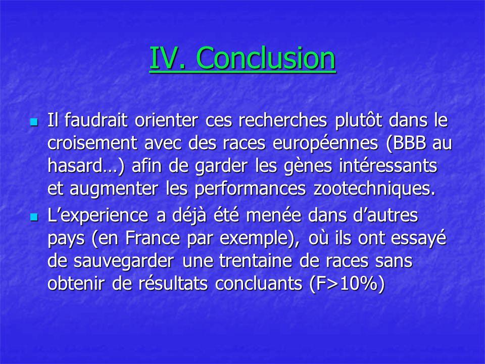 IV. Conclusion Il faudrait orienter ces recherches plutôt dans le croisement avec des races européennes (BBB au hasard…) afin de garder les gènes inté