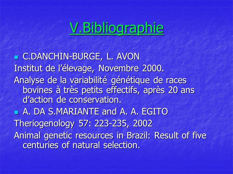 V.Bibliographie C.DANCHIN-BURGE, L.AVON C.DANCHIN-BURGE, L.