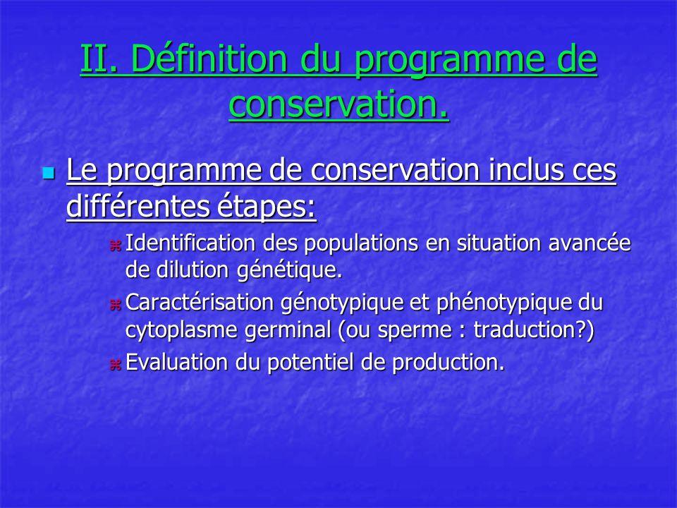 II.Définition du programme de conservation.