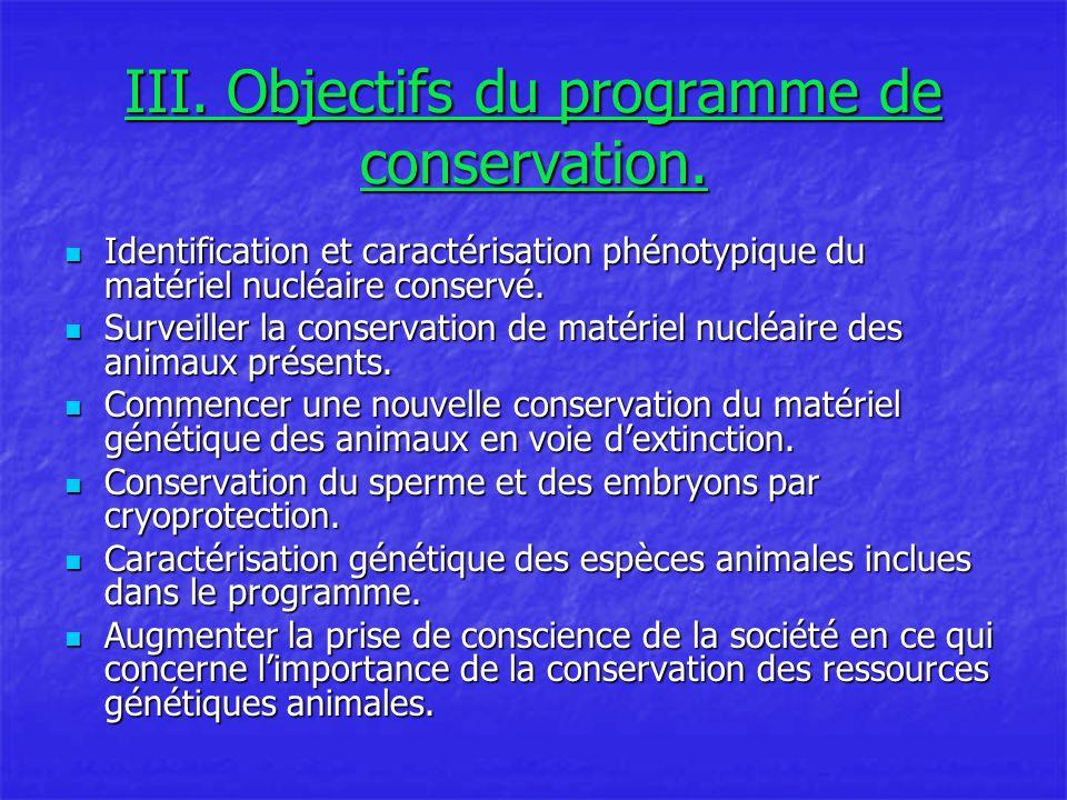 III.Objectifs du programme de conservation.
