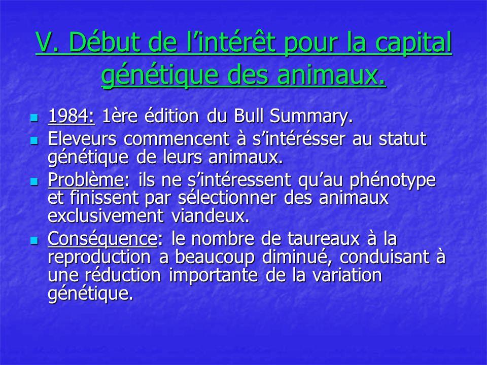V.Début de l'intérêt pour la capital génétique des animaux.