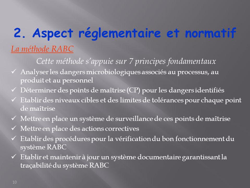 10 La méthode RABC Cette méthode s'appuie sur 7 principes fondamentaux Analyser les dangers microbiologiques associés au processus, au produit et au p