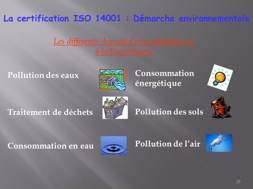 20 Pollution des eaux Traitement de déchets Consommation en eau Les différents Aspects Environnementaux à la Blanchisserie Consommation énergétique Po