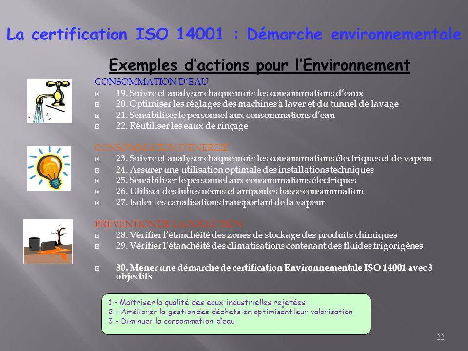 22 CONSOMMATION D'EAU  19. Suivre et analyser chaque mois les consommations d'eaux  20. Optimiser les réglages des machines à laver et du tunnel de