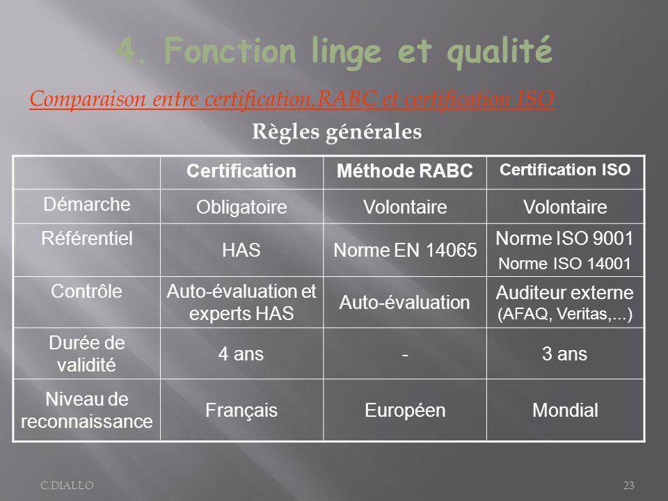 C.DIALLO23 4. Fonction linge et qualité Comparaison entre certification,RABC et certification ISO Règles générales CertificationMéthode RABC Certifica