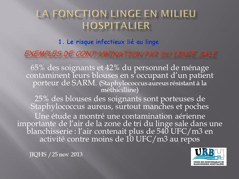 JIQHS /25 nov 2013 1. Le risque infectieux lié au linge 65% des soignants et 42% du personnel de ménage contaminent leurs blouses en s'occupant d'un p